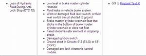 2000 F250 Need A Description Of Operation Electrical And