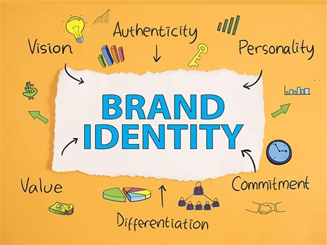 How to build your personal brand as an entrepreneur | by ...