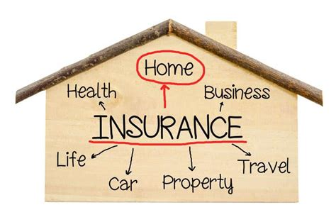 Consumer insurance types of insurance household contents insurance. 8 Types of Home Insurance Policies You Need to Know About