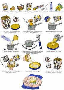 Recette De Gateau Pour Enfant : gribouille tambouille cuisiner un jeu d 39 enfant ~ Melissatoandfro.com Idées de Décoration