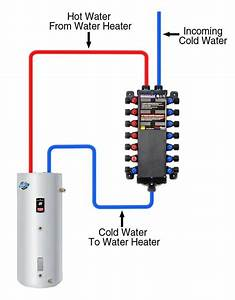 Pex Manabloc    Hot Water Heater Schematic