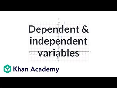 Dependent And Independent Variables Exercise Graphing The Equation
