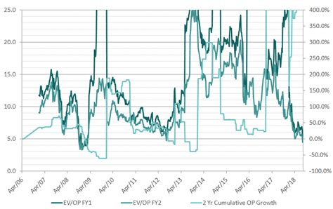 tokai carbon volatility  high  eaf capacity growth  uhp tech hurdles suggest upside