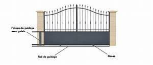 Rail De Guidage Pour Portail Coulissant : bien choisir son portail m tallique battant ou coulissant ~ Edinachiropracticcenter.com Idées de Décoration