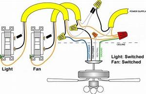 Wiring a ceiling fan and light with two switches for Wiring bathroom fan light two switches