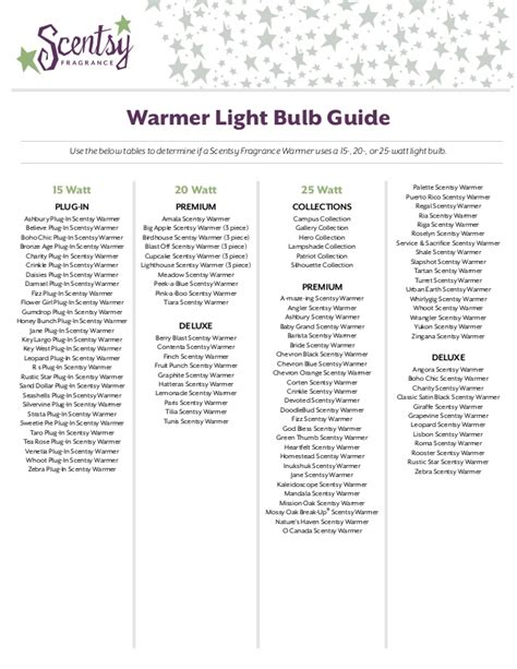Scentsy Warmer And Light Bulb Guide