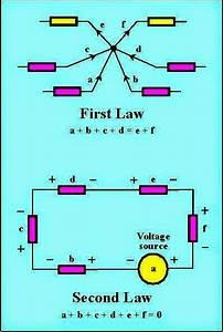 Kirchoff U0026 39 S Current  U0026 Voltage Law