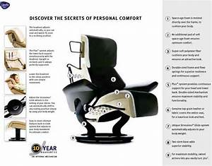 Ekornes Stressless Recliner And Sofa Warranty Information - Recliner Chair Lounger