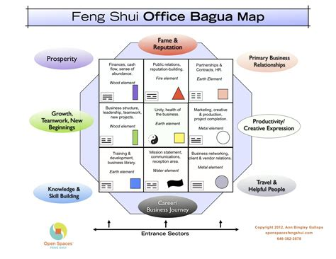 feng shui eades discount wallpaper fabric blog 187 blog archive 187 5 tips for decorating feng shui
