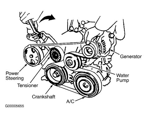 Chevrolet Impala Serpentine Belt Routing Timing