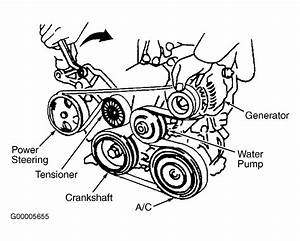 2001 Chevrolet Impala Serpentine Belt Routing And Timing
