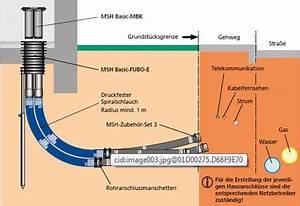 Grundwasser Drückt Durch Bodenplatte : leerrohrverl ngerung ~ Orissabook.com Haus und Dekorationen