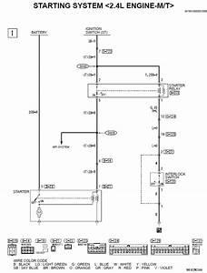 Power Wire Loom Diagram - Evolutionm