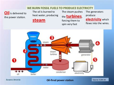 renewable nonrenewable energy resources