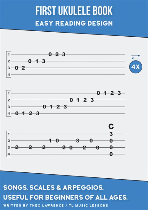 \ guitar and frets music books. (PREMIUM) - First Ukulele Book - Easy Reading Scales & Melodies - Learn Guitar For Free