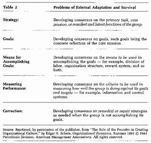 Organizational Culture Essay Check Your Essay Online Google  Organizational Culture Analysis Essay Examples English Narrative Essay Topics also Topic For English Essay  Where Is A Thesis Statement In An Essay
