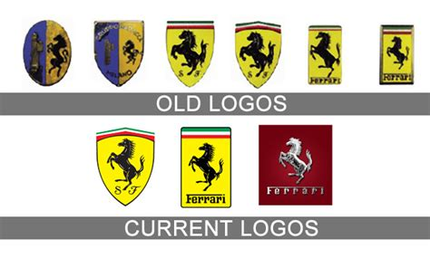 ferrari porsche logo ferrari logo meaning and history latest models world