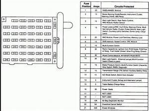 2002 E250 Fuse Panel Diagram 24432 Getacd Es
