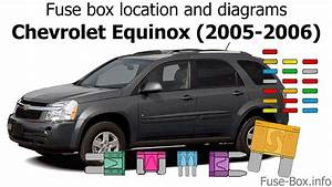 Fuse Box Location And Diagrams  Chevrolet Equinox  2005