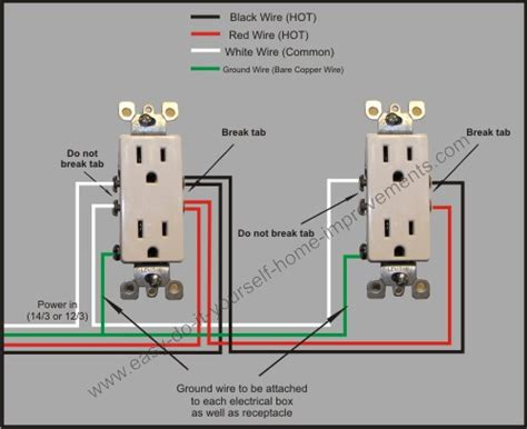 Replacing Existing Outlet With Questions