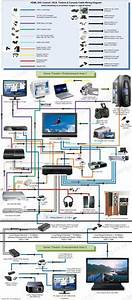 Solar Power System Wiring Diagram