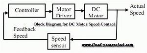 Basic Block Diagram For Dc Motor Speed Control Using Microcontroller Pic