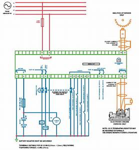 Caturindo Prima Engineering  Jual Panel Ats