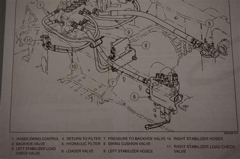 case backhoe    super   workshop service manual na