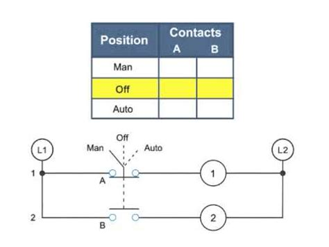 selector switches and contacts in a diagram what they do