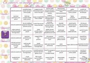 Cuisiner Pour La Semaine : menus au mois et la carte janvier 2016 menus au mois ~ Dode.kayakingforconservation.com Idées de Décoration