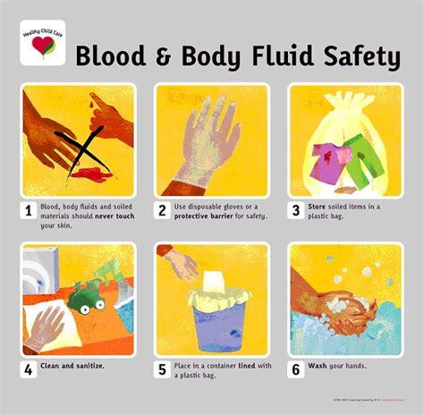 blood  body fluids pkids blog
