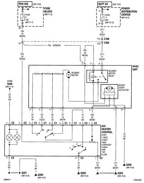 car wiring power distribution center wiring jeep