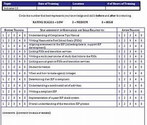 likert scale aea365 With likert scale evaluation template