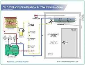 Hasil Gambar Untuk Wiring Diagram Cold Storage