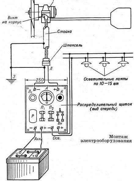 Ветрогенератор в Беларуси. Сравнить цены купить.