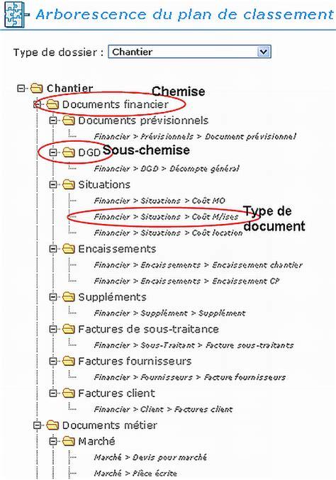 classement des dossiers dans un bureau maarch wiki maarch fr user premiers pas