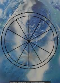 Blank Astrology Wheel Chart Printable