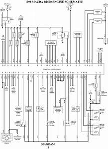 Mazda B2500 Engine Diagram