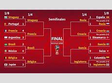 Así queda el cuadro de cuartos de final del Mundial Rusia