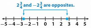 Positive and negative rational numbers
