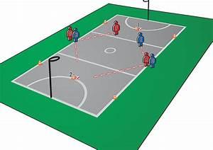Netball Drills For Kids At Netball Coach Tv