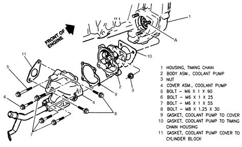security system 1998 pontiac grand am spare parts catalogs how hard is it to change a water pump on a 1998 pontiac grand am