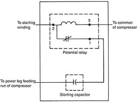 Potential Relays Solid State Starting