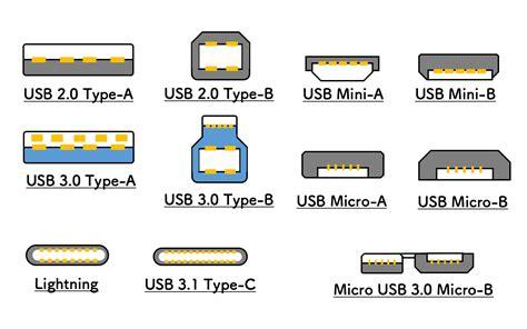 Usb ケーブル 種類
