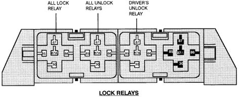 power door locks   ford expedtion   work