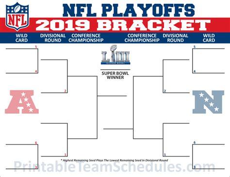 nfl playoff bracket nfl playoffs nfl playoff