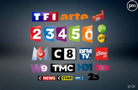 Tv Replay Tf1