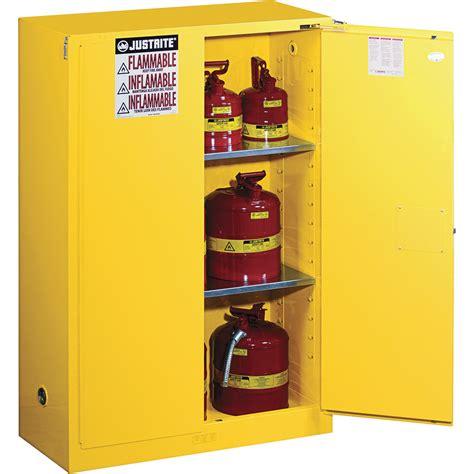 justrite safety cabinet  gallon  close  grip