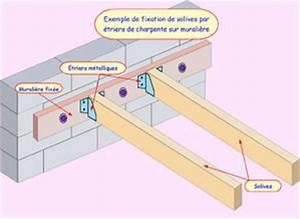 Tire Fond Beton : r alisation d 39 une toiture plate a deux pentes ~ Mglfilm.com Idées de Décoration