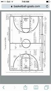 Basketball Court Dimensions For Backyard Diagrams Of